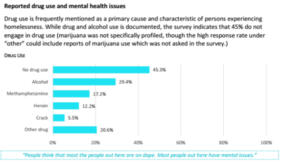 addiction-mental-health